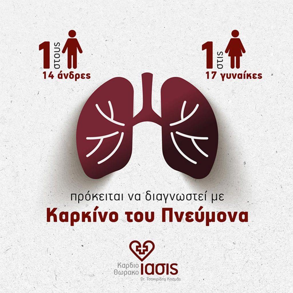 Ρομποτική θωρακοχειρουργική Δρ Τσακιρίδης Καρδιο-Θωρακοχειρουργός